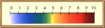 Dolor: ¿cómo se mide?